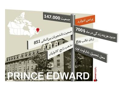 جزیره پرنس ادوارد کانادا - جزیره پرنس ادوارد - زندگی در جزیره پرنس ادوارد  - اقامت در جزیره پرنس ادوارد