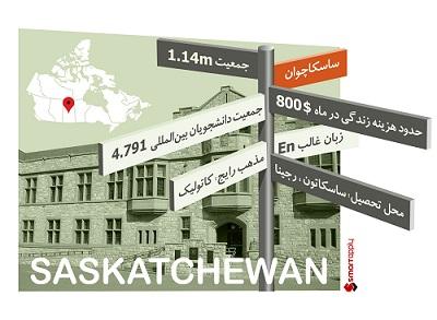 استان ساسکچوان
