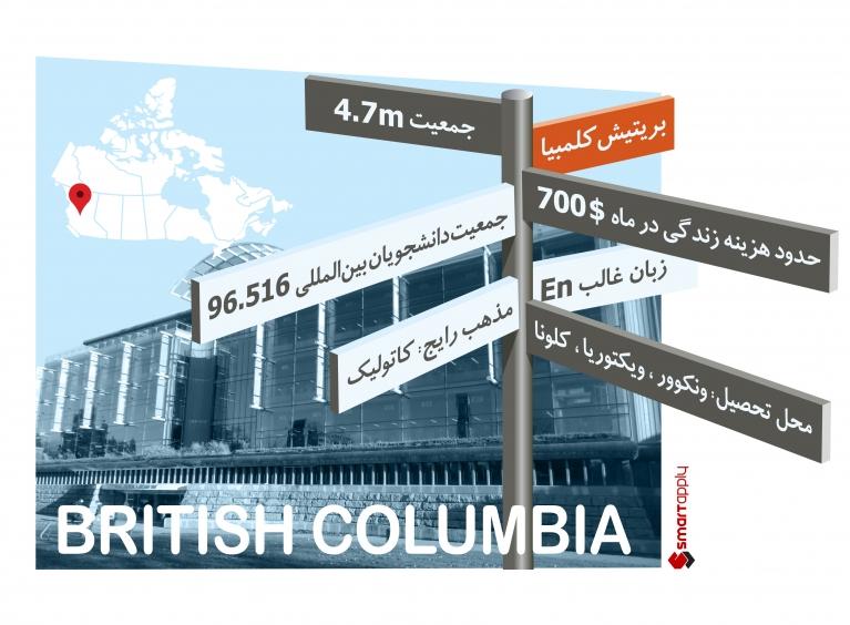 استان بریتیش کلمبیا کانادا - اقامت در استان بریتیش کلمبیا - استان بریتیش کلمبیا