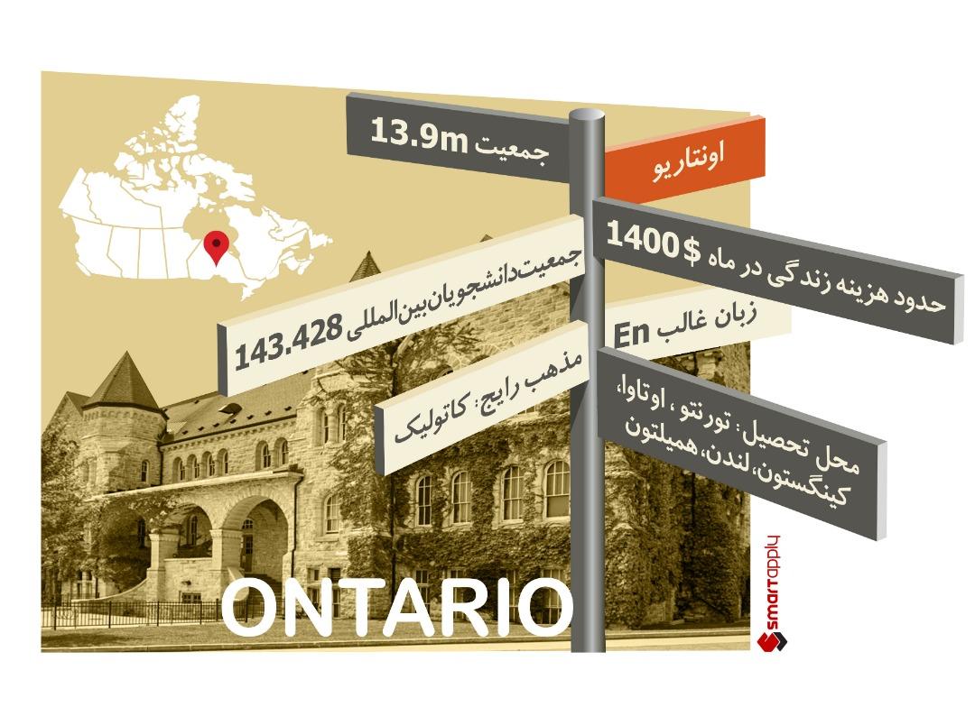 زندگی و اقامت در استان انتاریو کانادا