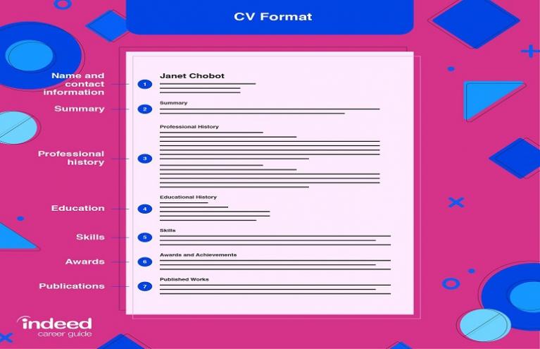 نمونه فرمت سی وی